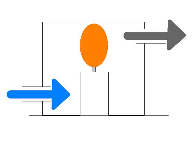 過給器の原理