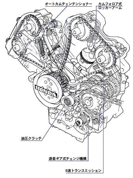 ホンダVT250F